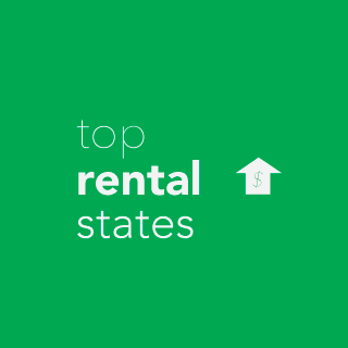Top Rental States by Yield and Economies